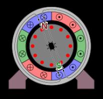 Что определяет число полюсов двигателя