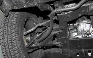 Устройство подвески Рено Логан (Renault Sandero)