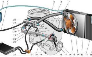Датчики температуры для двигателя ваз 21083