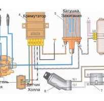 Модуль зажигания Ваз 2109 инжектор