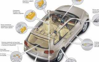 Схема расположения предохранителей на автомобиле Фольксваген Поло седан