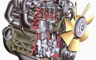 Двигатель в какой отсек автомобиля