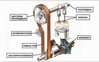 Subaru на каких двигателях гнет клапана