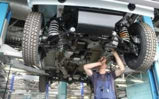 Центр-Моторс — официальный дилер LADA в г