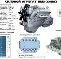 Ямз 236 ремонт двигателя возможные неисправности