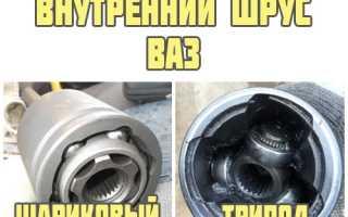Как самостоятельно заменить внутреннюю гранату на автомобилях ВАЗ
