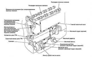 Что такое mr20 двигатель