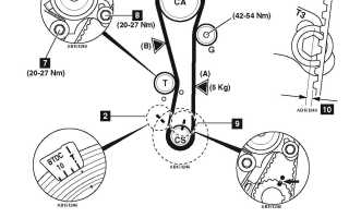 Замена ремня ГРМ — Hyundai Matrix, л, года на DRIVE2