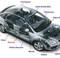Руководство по ремонту и эксплуатации Форд Фокус / Ford Focus 1-го и 2-го поколения