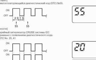 Коды ошибок nissan primera двигатель