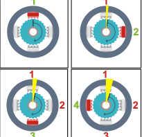 Что такое импульс шагового двигателя