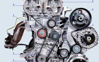 Замена ремня ГРМ на 16-ти клапанной Лада Ларгус: двигатель К4М