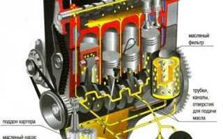 Датчики контролирующие работу двигателя