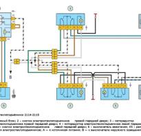Что такое двигатель стеклоподъемника