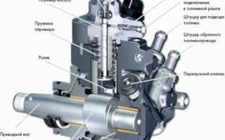 Давление топливного насоса двигателя д245