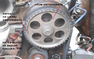 Метки ГРМ (газораспределительного механизма) двигателя 21083 (2108, 21081)