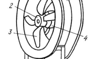 Что такое тангенциальный двигатель