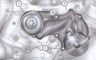 Система охлаждения Ford focus