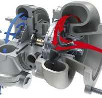 В чем преимущество турбированного двигателя