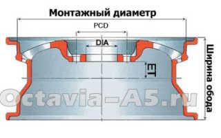 Штатные размеры дисков и резиныSkoda Octavia A5