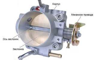 Что такое дроссель для двигателя