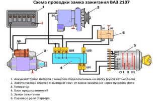 Установка зажигания на ВАЗ 2107 своими руками