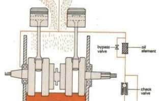 Давление масла в двигателе кпа