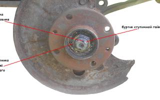 Замена подшипника ступицы переднего колеса автомобилей ВАЗ 2108, 2109, 21099