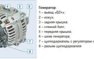 Генератор и система зарядки