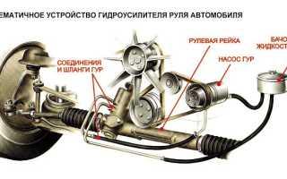 Гул гура на холодном двигателе
