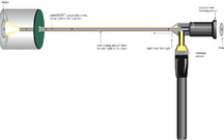 Что такое бороскопия двигателя