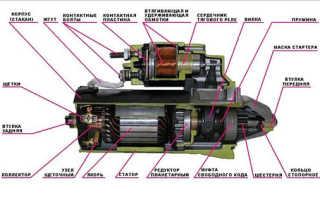 Шум стартера при запуске двигателя цивик