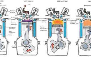 Что такое узел двигателя