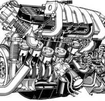 Что подразумевает капитальный ремонт двигателя