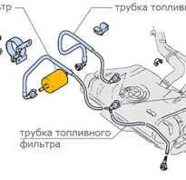 Замена топливного фильтра Лада Гранта